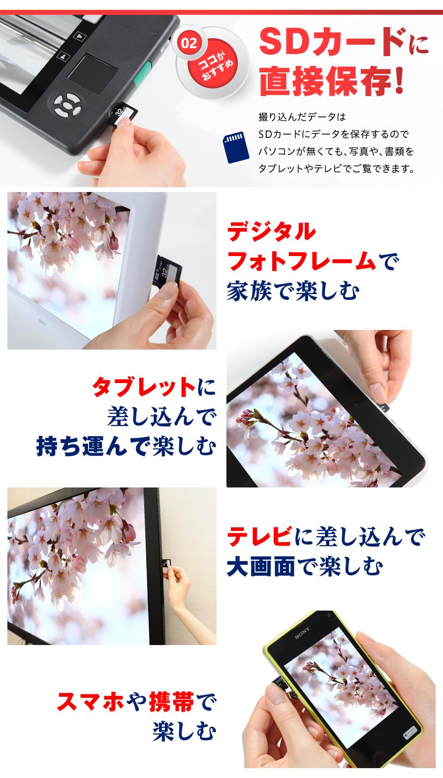 ToRiZoスキャナ(A6・ハガキサイズ) SDカードに直接保存。デジタルフォトフレーム・タブレット・テレビ・スマホで楽しめる